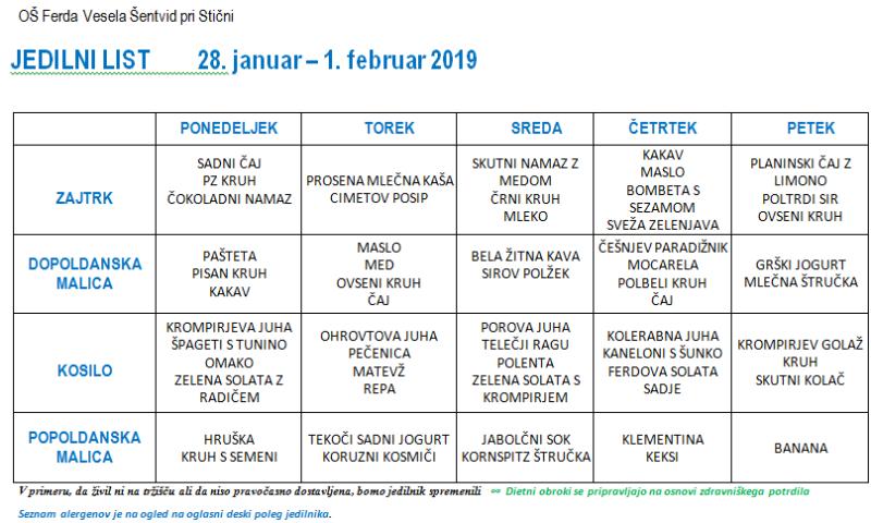 28. 1. - 1. 2. 2019